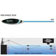 New magic Blu