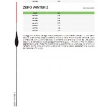 Zero Cell Winter 2