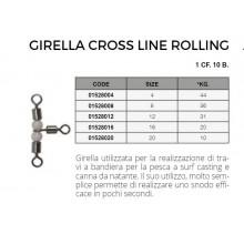 MAVER Girella Cross Line Rolling